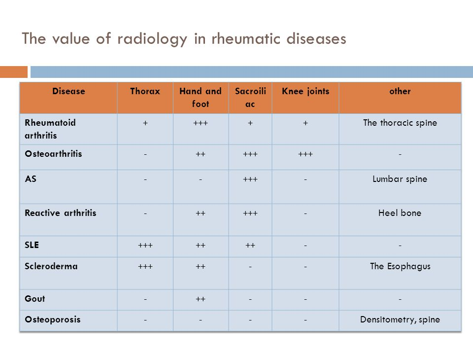 The value of radiology in rheumatic diseases