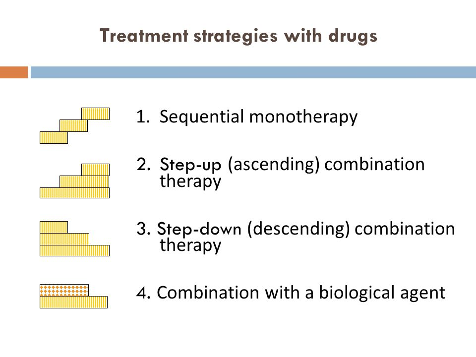 Treatment strategies with drugs