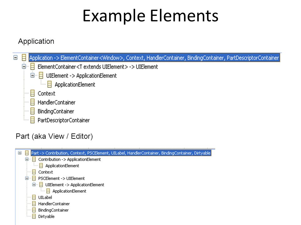 Example Elements Application Part (aka View / Editor)