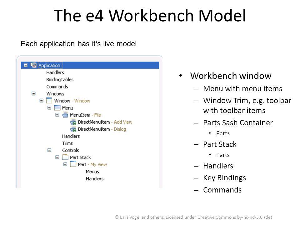 The e4 Workbench Model Workbench window Menu with menu items