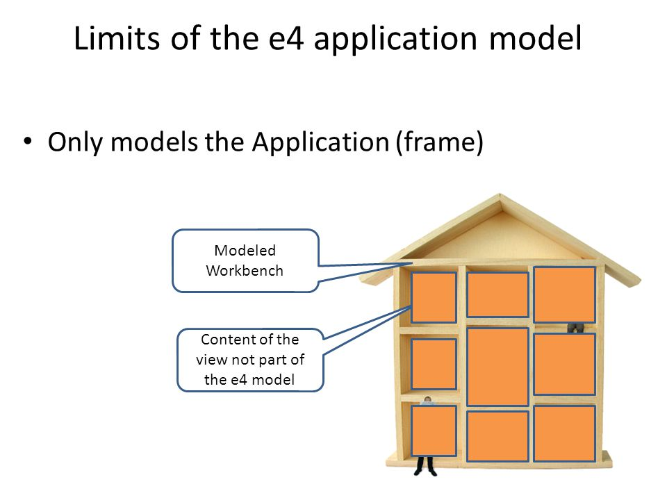 Limits of the e4 application model