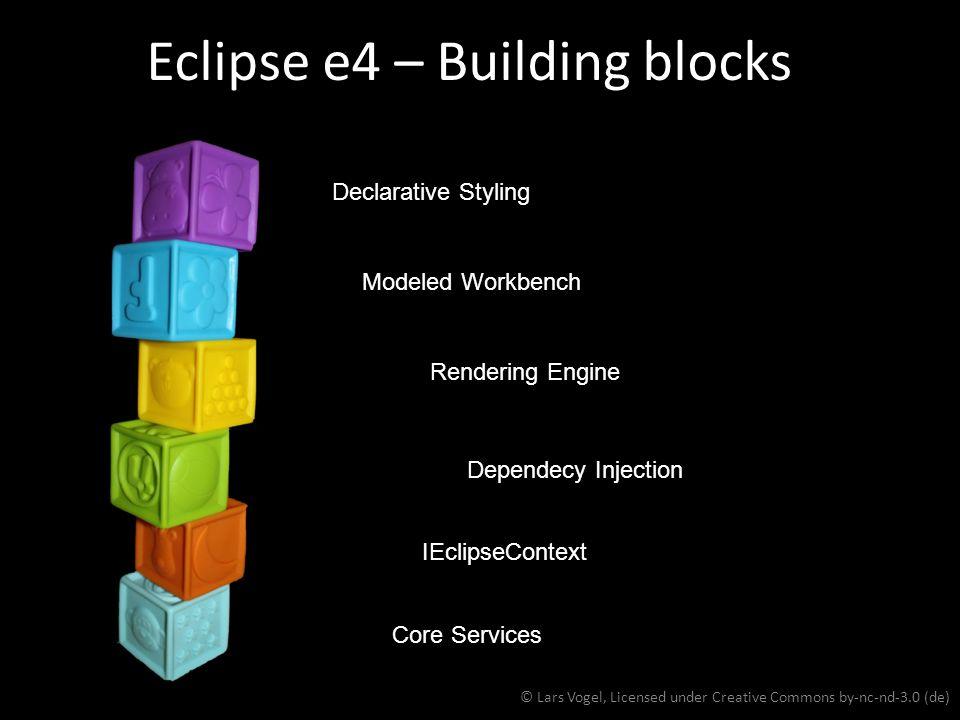 Eclipse e4 – Building blocks