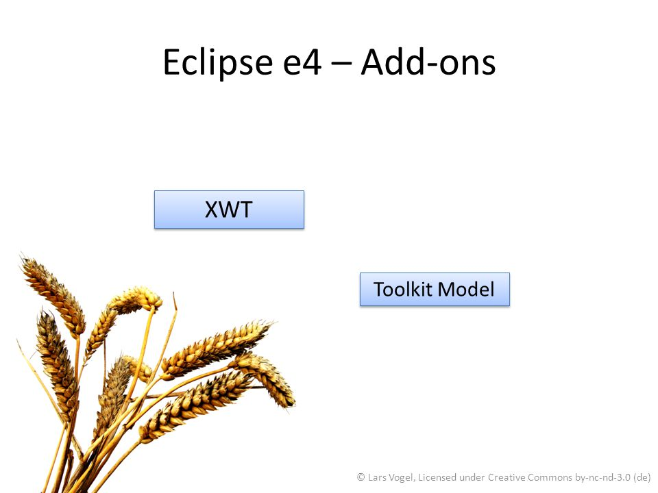 Eclipse e4 – Add-ons XWT Toolkit Model