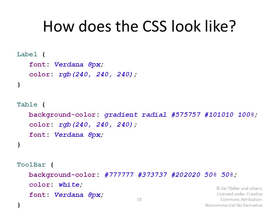 How does the CSS look like