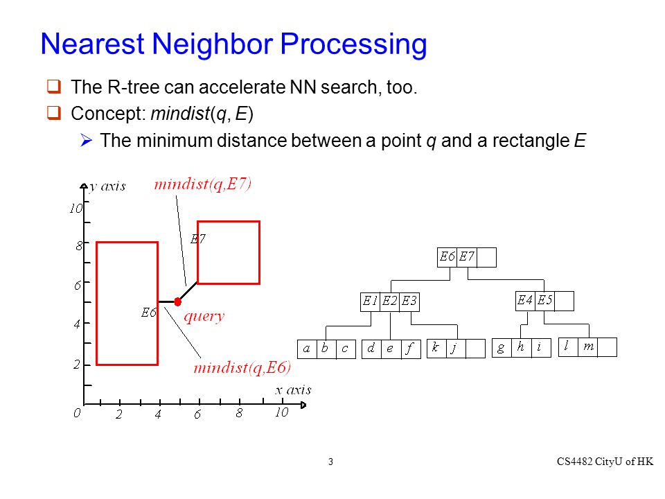 Nearest Neighbor Processing