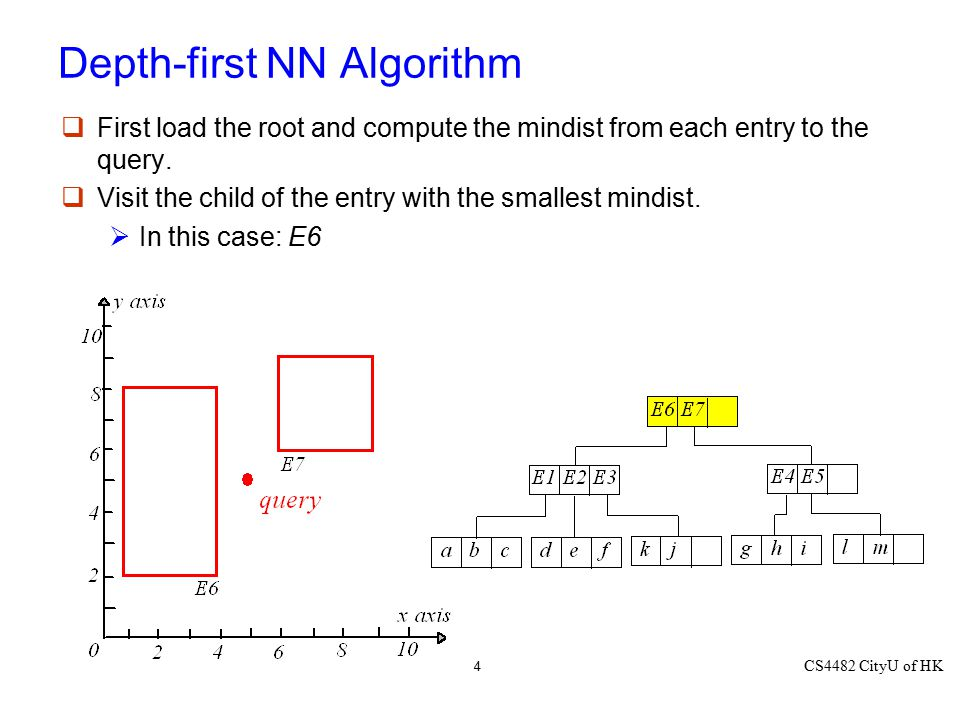 Depth-first NN Algorithm
