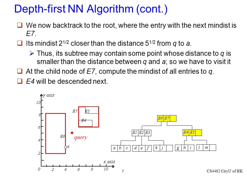 Depth-first NN Algorithm (cont.)