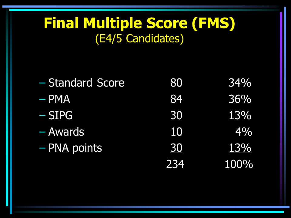 Final Multiple Score (FMS) (E4/5 Candidates)