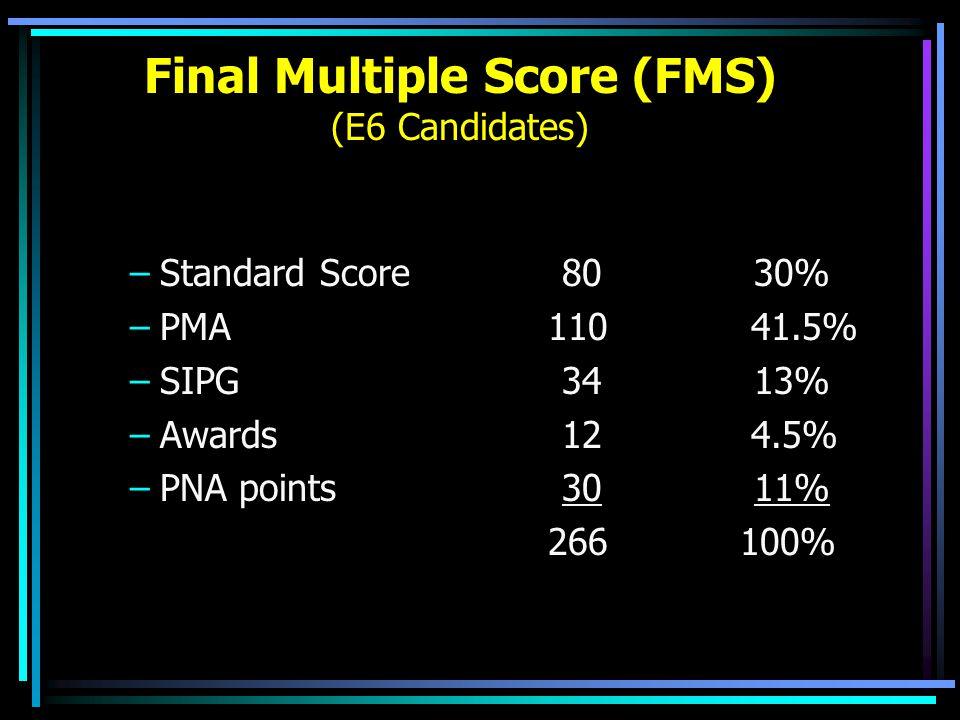 Final Multiple Score (FMS) (E6 Candidates)