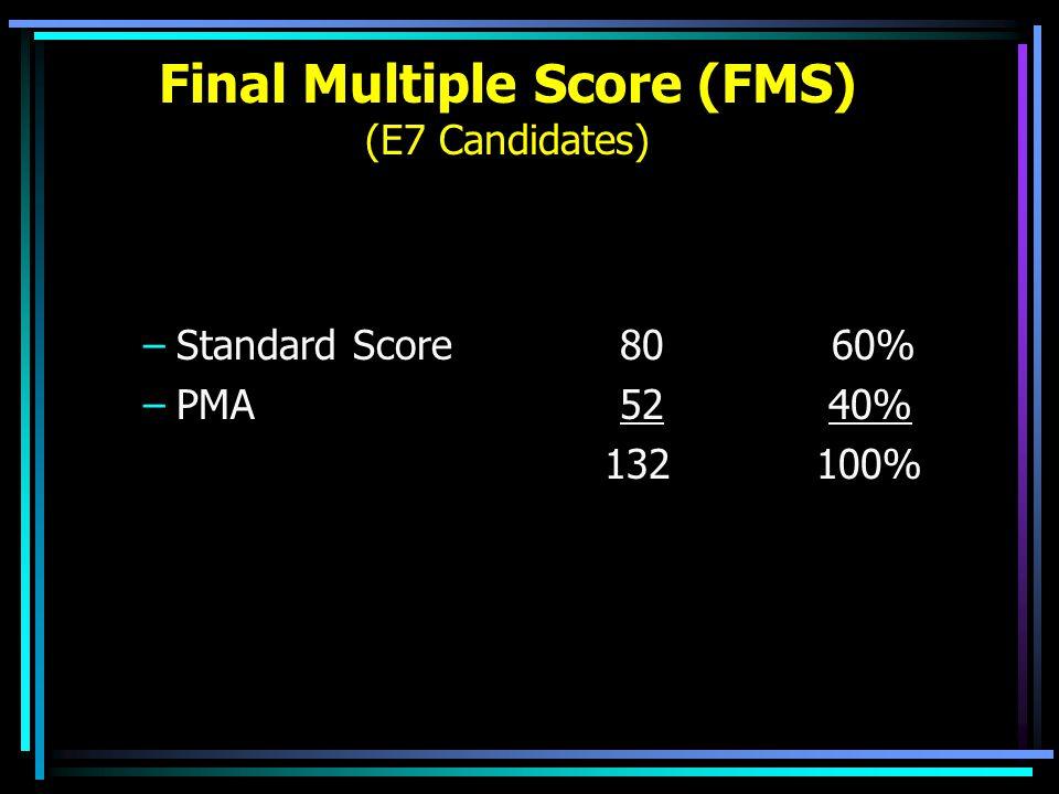 Final Multiple Score (FMS) (E7 Candidates)