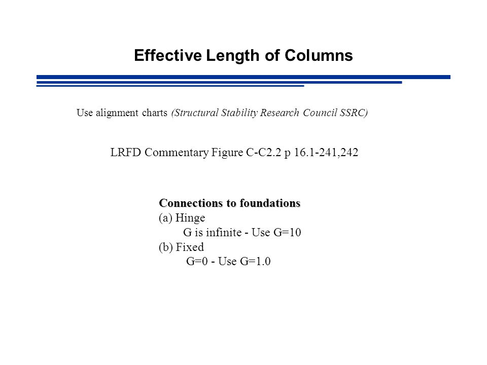 Effective Length of Columns