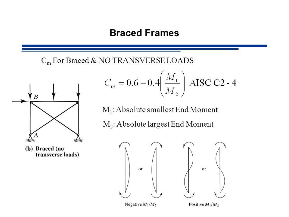 Braced Frames Cm For Braced & NO TRANSVERSE LOADS
