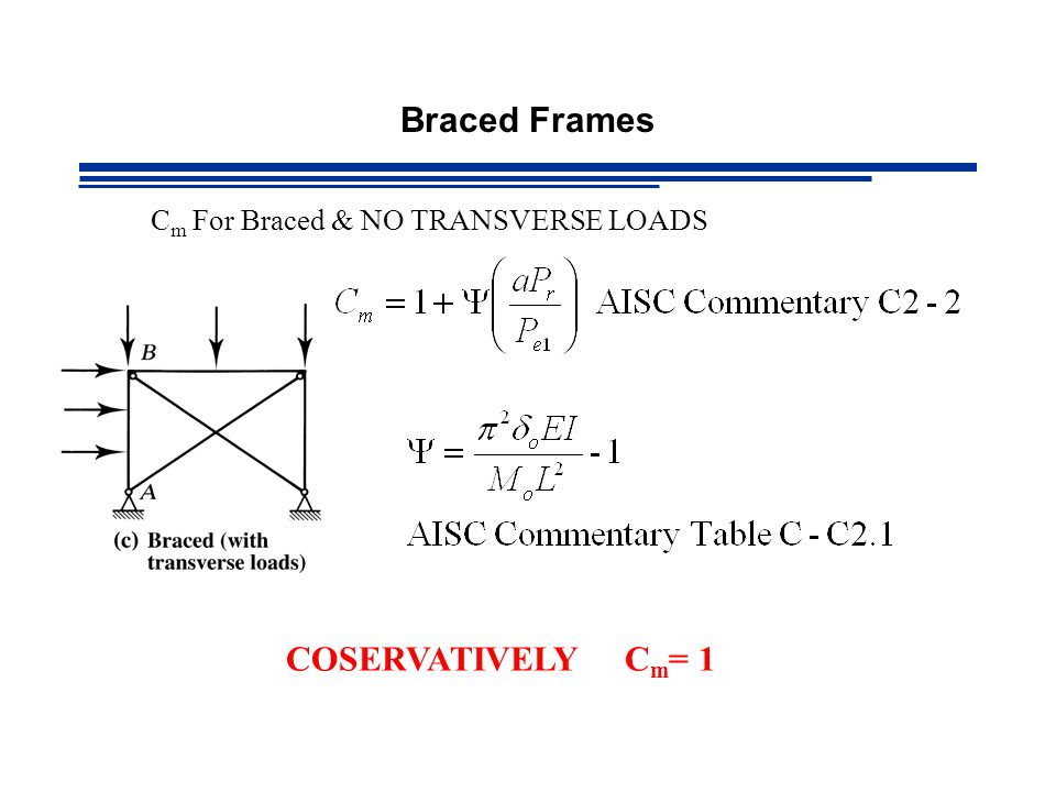 Braced Frames Cm For Braced & NO TRANSVERSE LOADS COSERVATIVELY Cm= 1