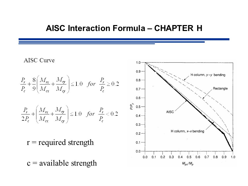 AISC Interaction Formula – CHAPTER H