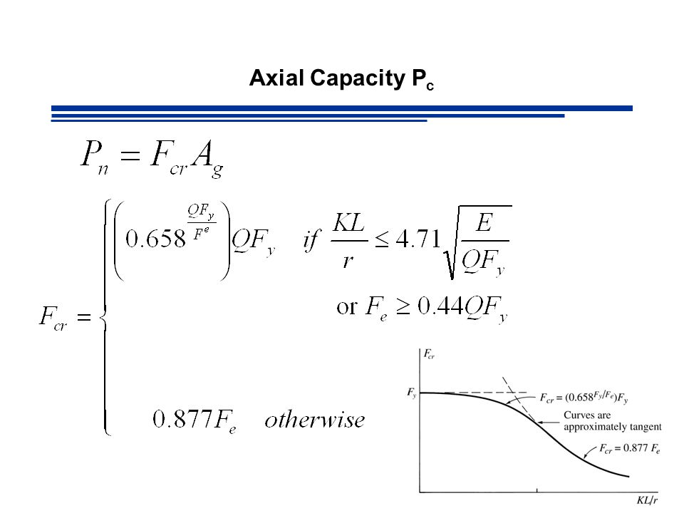 Axial Capacity Pc