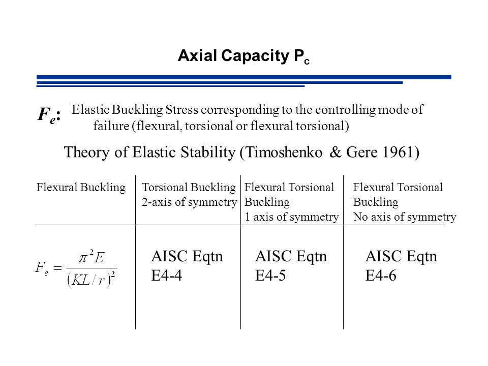Axial Capacity Pc Fe: Elastic Buckling Stress corresponding to the controlling mode of failure (flexural, torsional or flexural torsional)