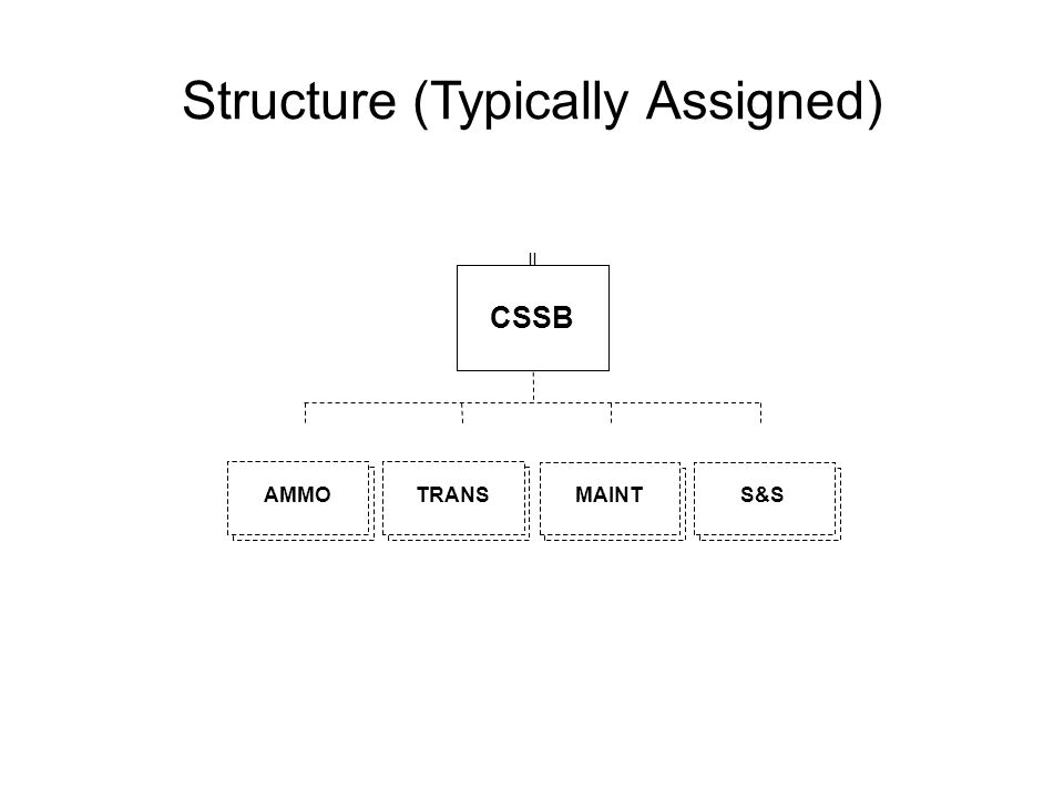 Structure (Typically Assigned)