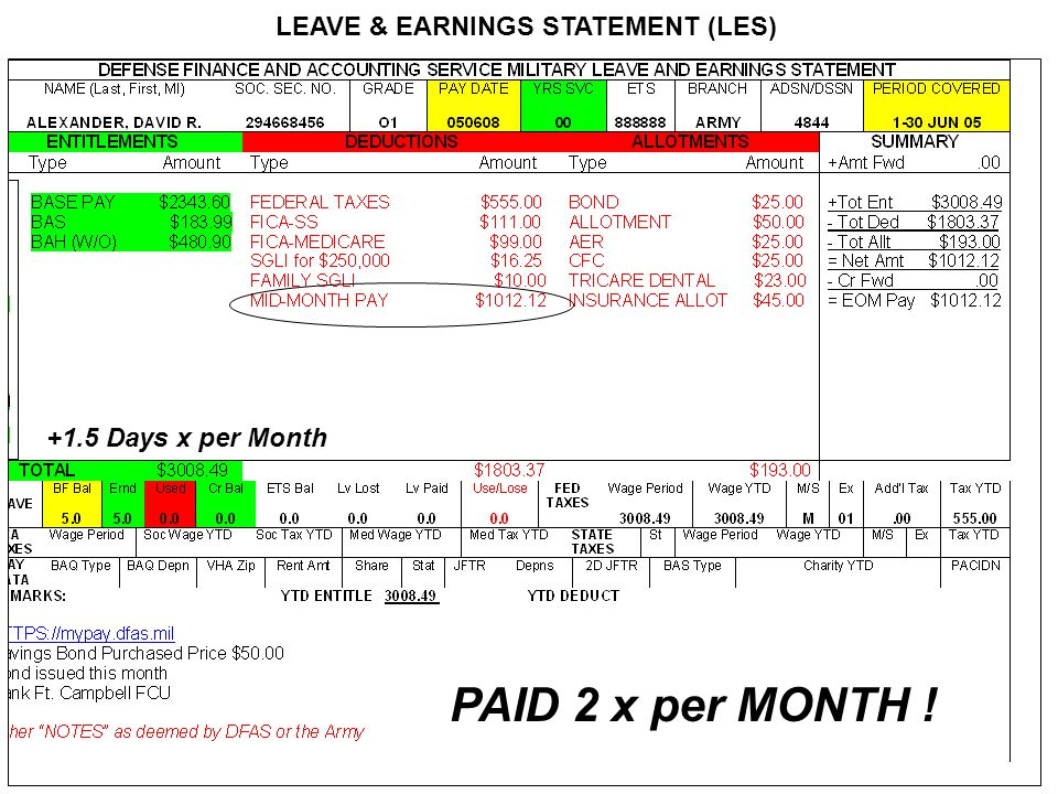 PAID 2 x per MONTH ! LEAVE & EARNINGS STATEMENT (LES)
