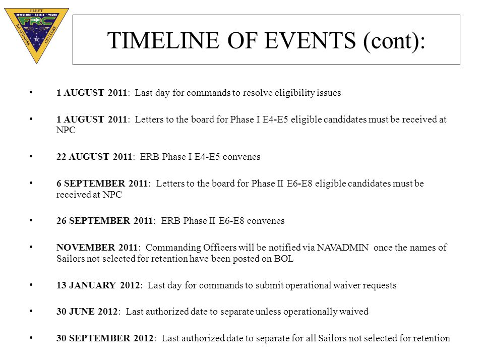 TIMELINE OF EVENTS (cont):
