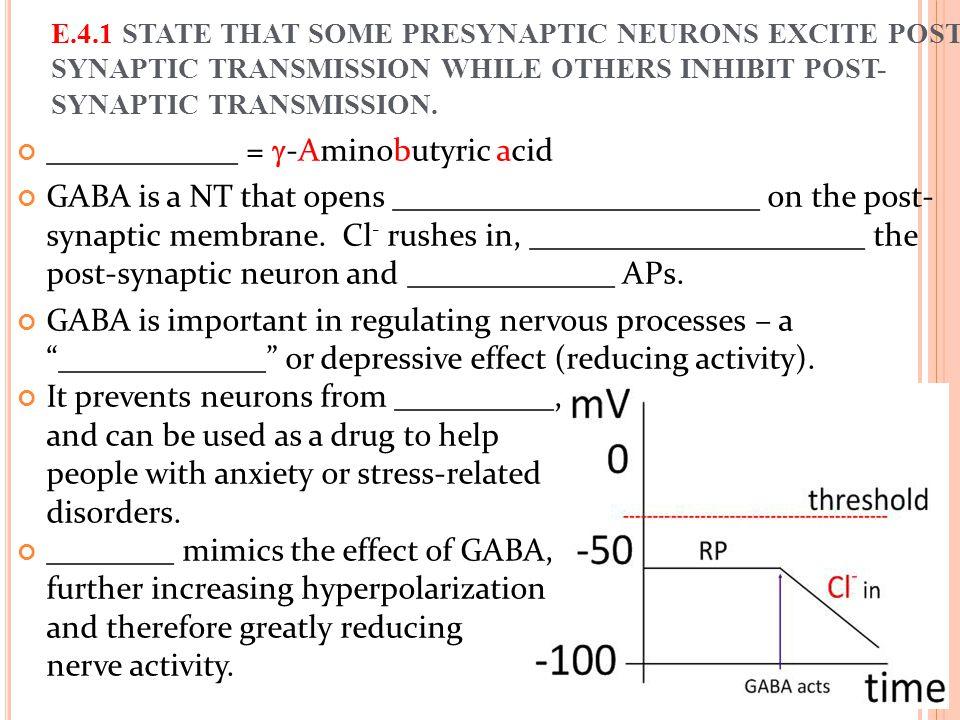 ____________ = -Aminobutyric acid