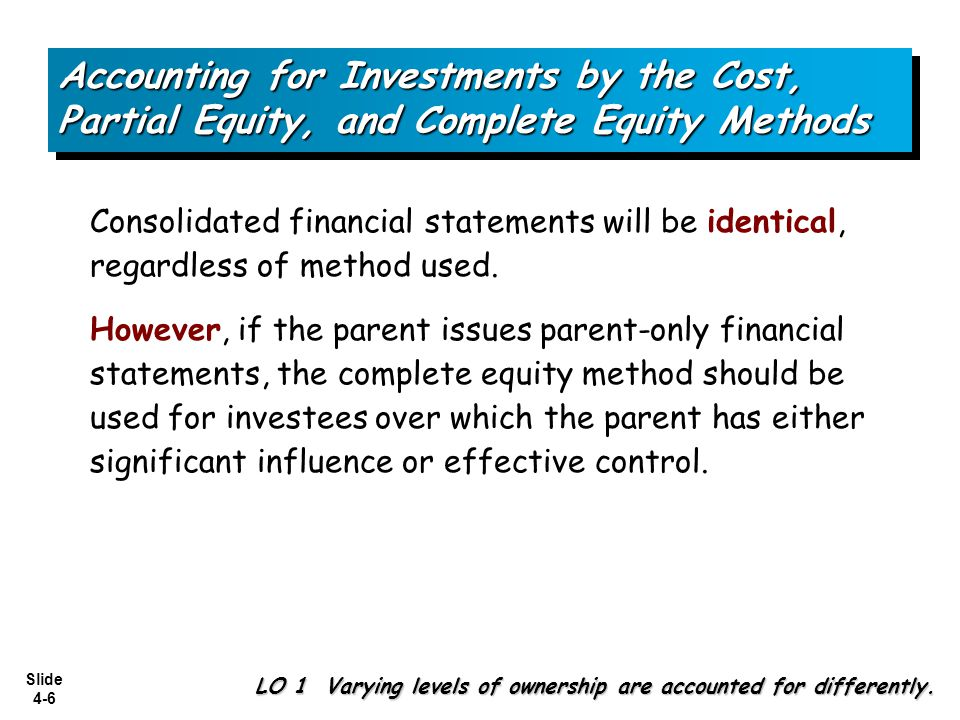 Accounting for Investments by the Cost, Partial Equity, and Complete Equity Methods
