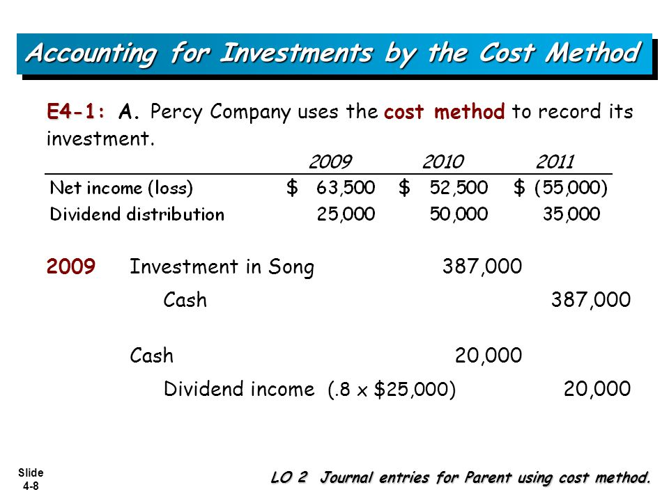 Accounting for Investments by the Cost Method