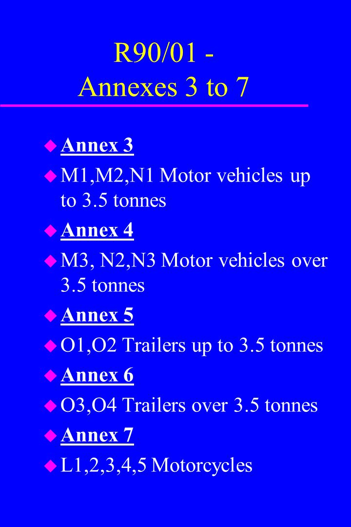R90/01 - Annexes 3 to 7 Annex 3. M1,M2,N1 Motor vehicles up to 3.5 tonnes. Annex 4. M3, N2,N3 Motor vehicles over 3.5 tonnes.