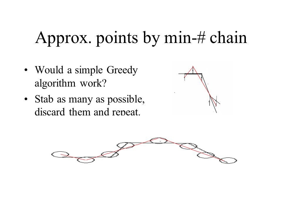 Approx. points by min-# chain