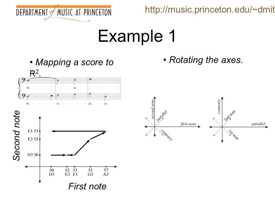 Example 1 http://music.princeton.edu/~dmitri • Rotating the axes.
