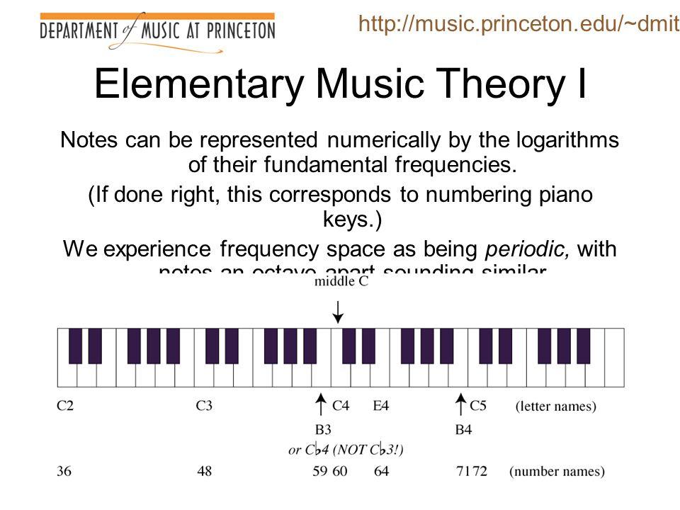 Elementary Music Theory I