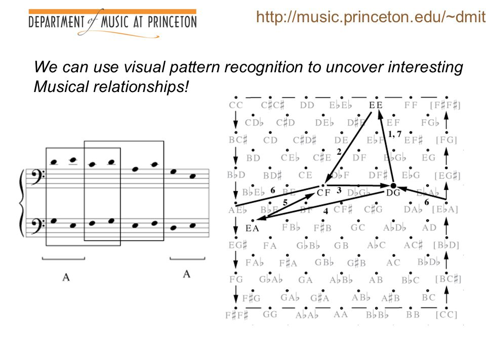 http://music.princeton.edu/~dmitri We can use visual pattern recognition to uncover interesting.