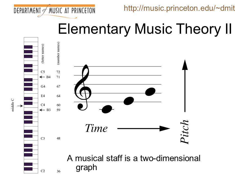 Elementary Music Theory II