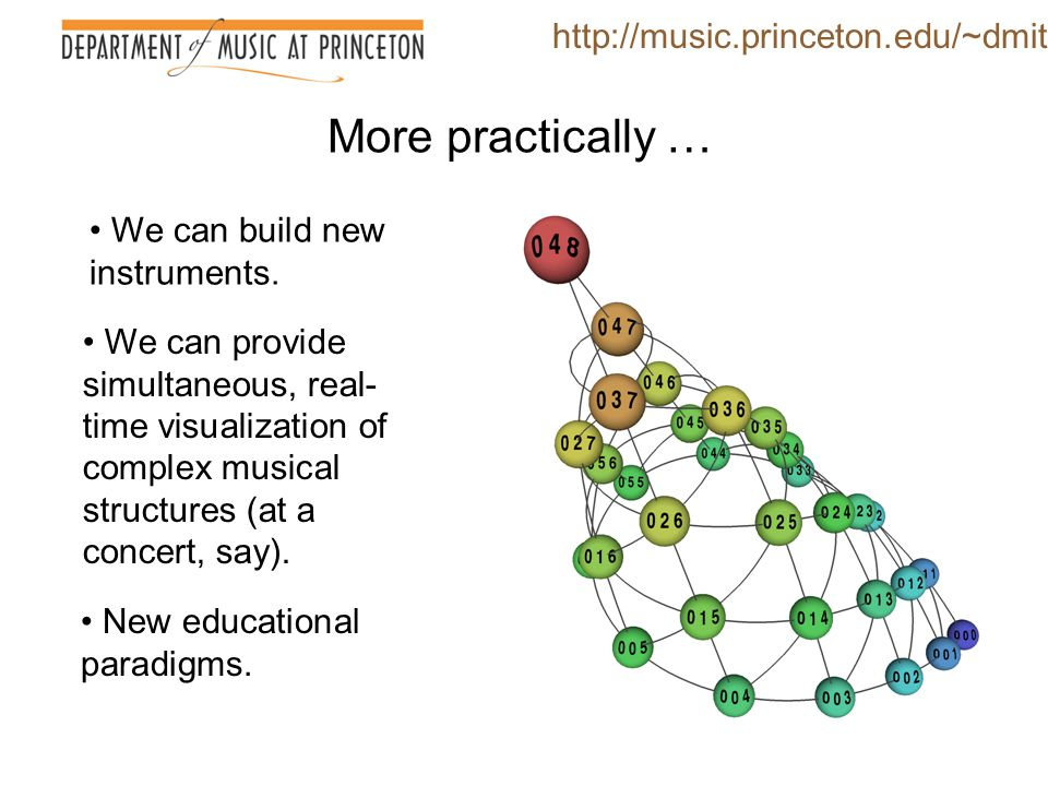 More practically … http://music.princeton.edu/~dmitri
