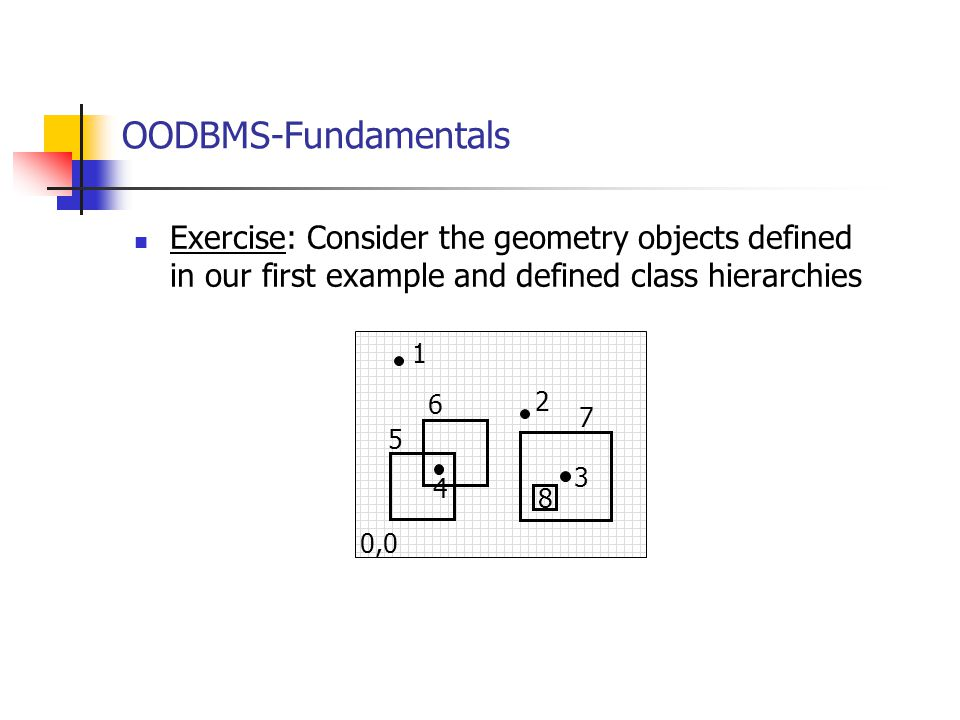 OODBMS-Fundamentals Exercise: Consider the geometry objects defined in our first example and defined class hierarchies.