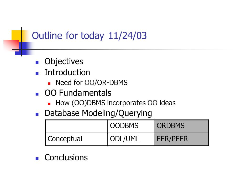 Outline for today 11/24/03 Objectives Introduction OO Fundamentals