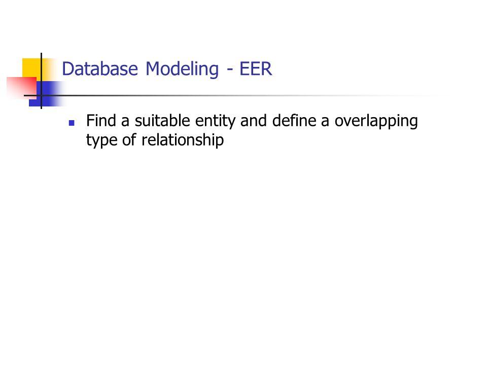 Database Modeling - EER