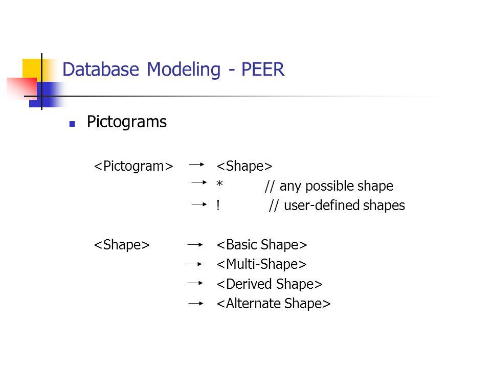 Database Modeling - PEER