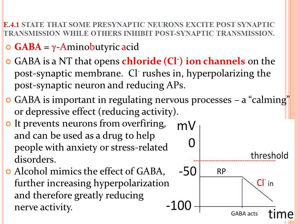 GABA = -Aminobutyric acid