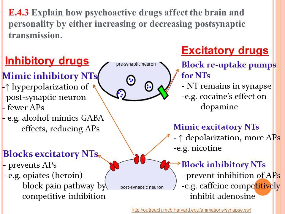 Excitatory drugs Inhibitory drugs