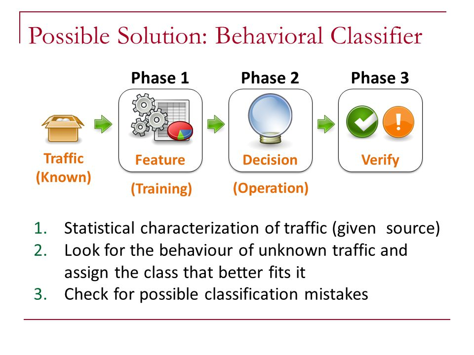 Possible Solution: Behavioral Classifier