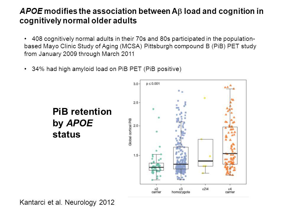 PiB retention by APOE status