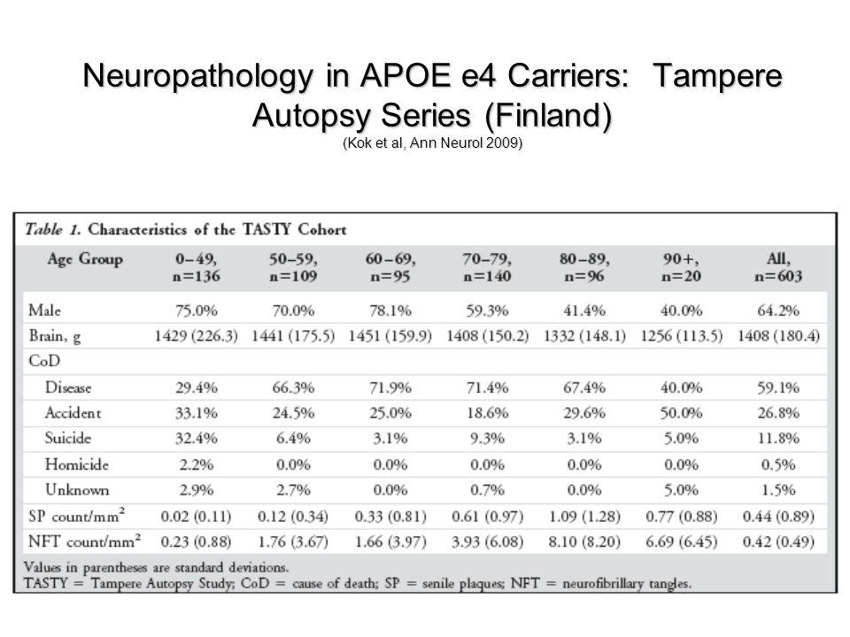 Neuropathology in APOE e4 Carriers: Tampere Autopsy Series (Finland) (Kok et al, Ann Neurol 2009)