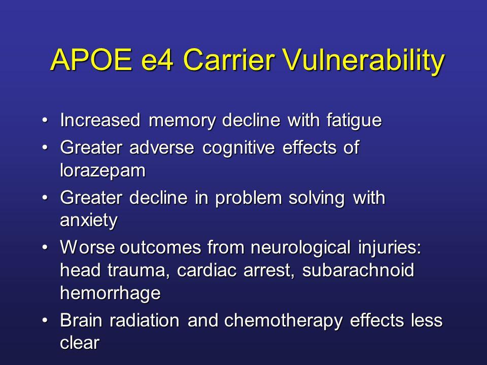 APOE e4 Carrier Vulnerability