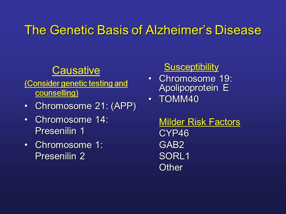 The Genetic Basis of Alzheimer's Disease