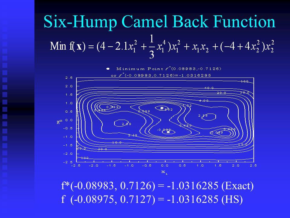 Six-Hump Camel Back Function