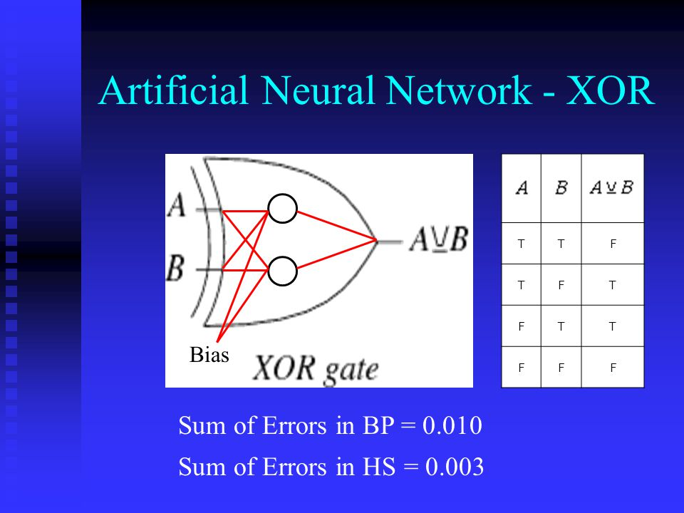 Artificial Neural Network - XOR