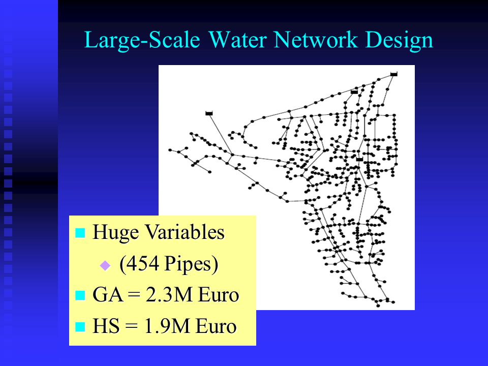 Large-Scale Water Network Design
