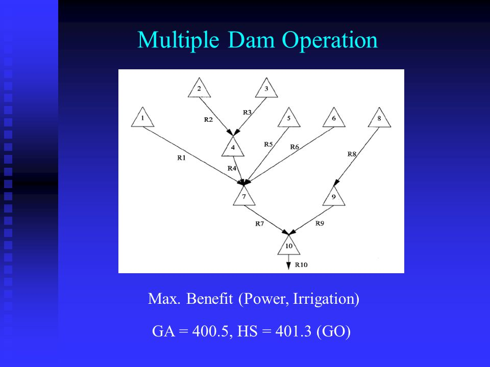 Multiple Dam Operation
