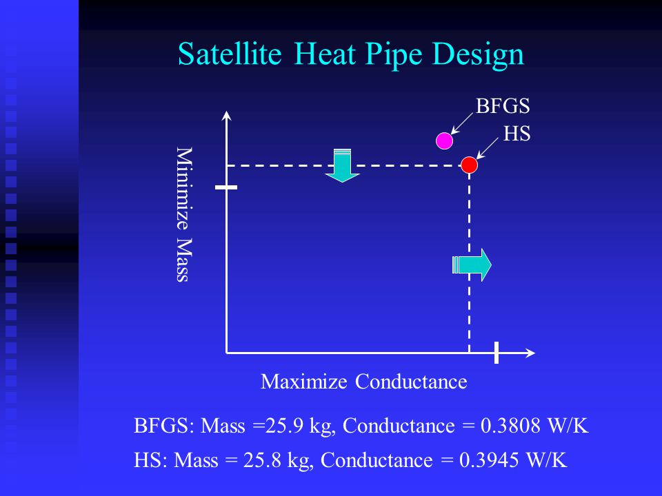 Satellite Heat Pipe Design