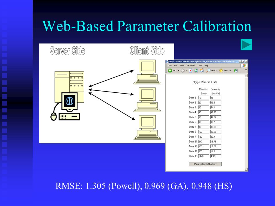 Web-Based Parameter Calibration